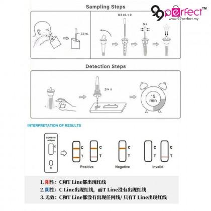 1PCS 2 IN 1 NEWGENE COVID 19 Home Self Test Rapid Antigen Kit (RTK) (Swab & Sputum/Saliva) MDA APPROVED (MS-0056) 99PERFECT